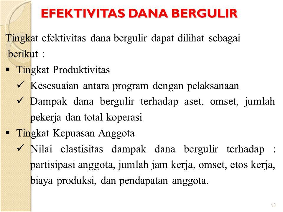 EFEKTIVITAS DANA BERGULIR