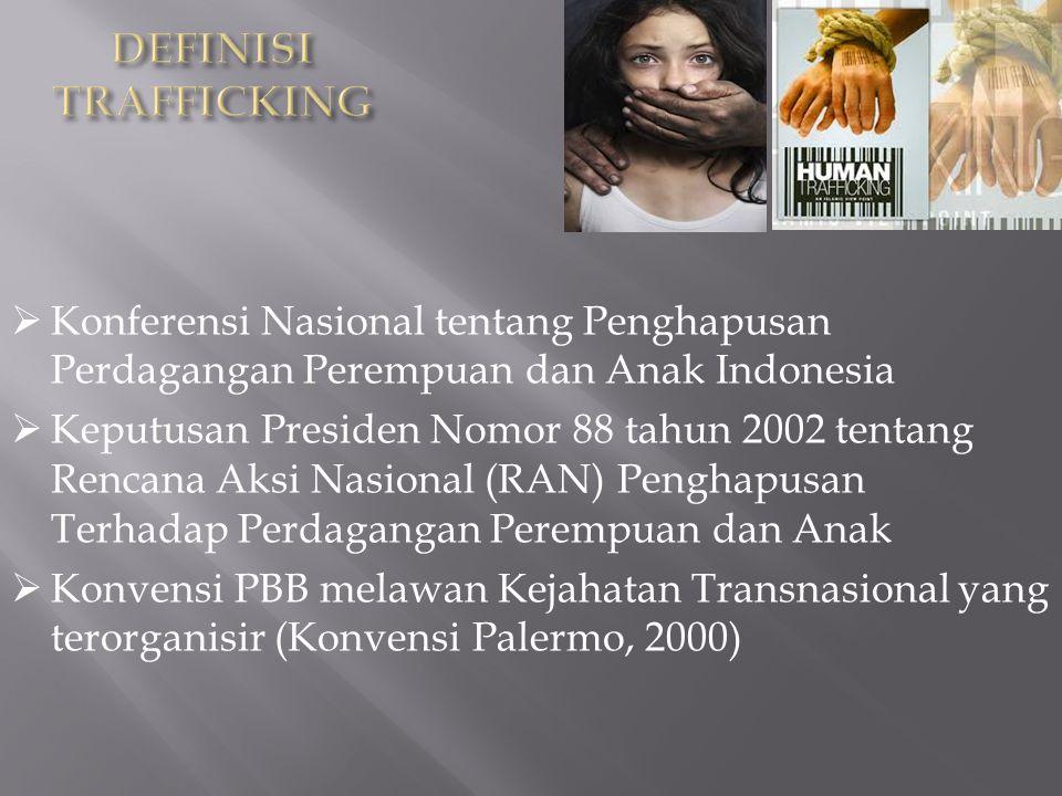 DEFINISI TRAFFICKING Konferensi Nasional tentang Penghapusan Perdagangan Perempuan dan Anak Indonesia.