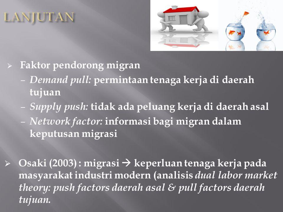 LANJUTAN Faktor pendorong migran