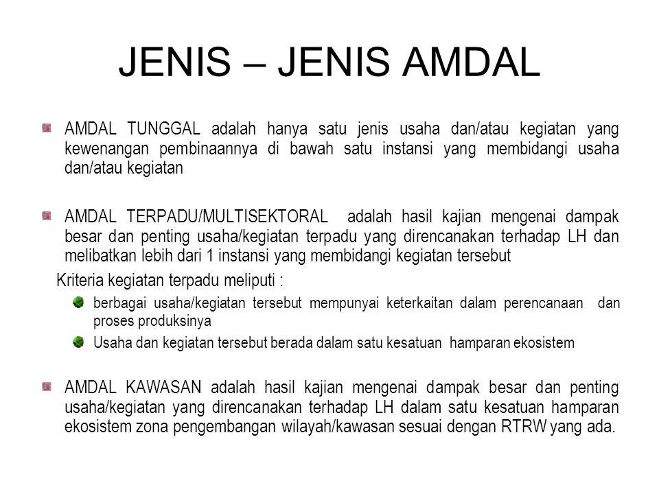 JENIS – JENIS AMDAL