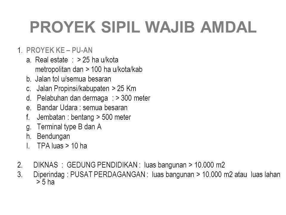PROYEK SIPIL WAJIB AMDAL