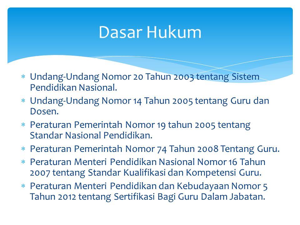 Dasar Hukum Undang-Undang Nomor 20 Tahun 2003 tentang Sistem Pendidikan Nasional. Undang-Undang Nomor 14 Tahun 2005 tentang Guru dan Dosen.
