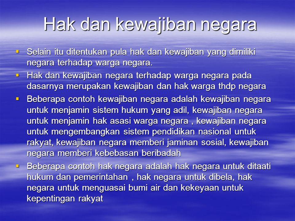 Hak dan kewajiban negara