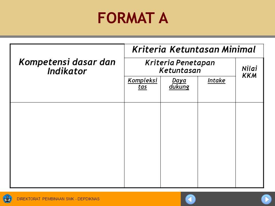 FORMAT A Kriteria Ketuntasan Minimal Kompetensi dasar dan Indikator