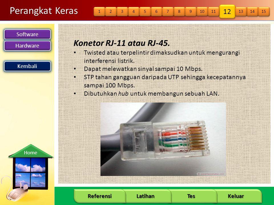 Perangkat Keras Konetor RJ-11 atau RJ-45. 12