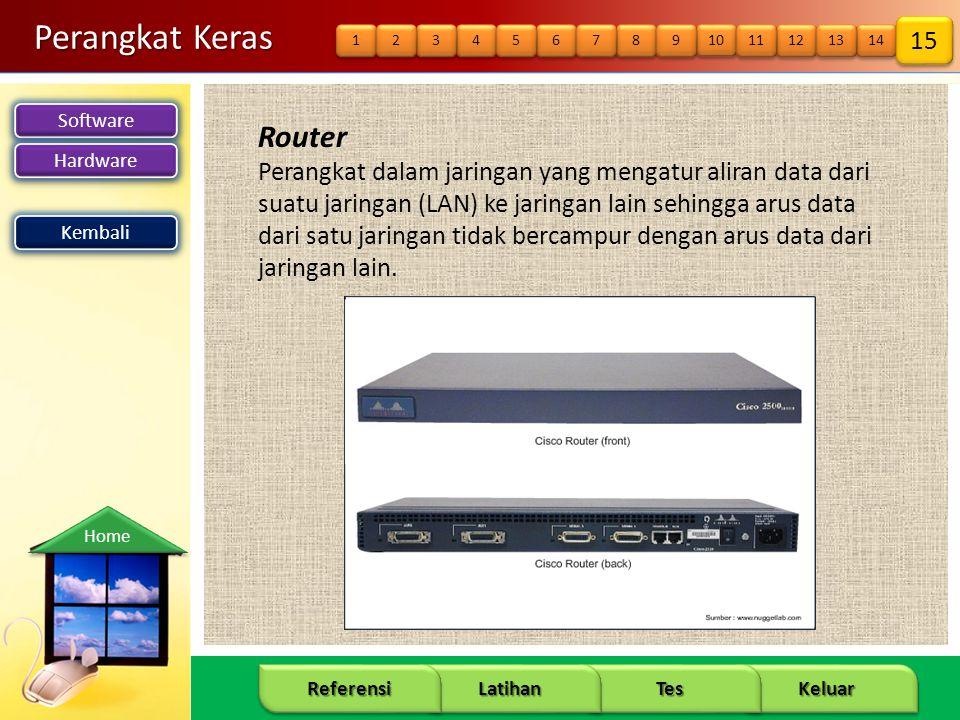Perangkat Keras Router 15