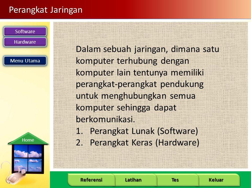 Perangkat Lunak (Software) Perangkat Keras (Hardware)
