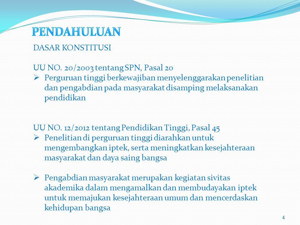 PENDAHULUAN DASAR KONSTITUSI UU NO. 20/2003 tentang SPN, Pasal 20
