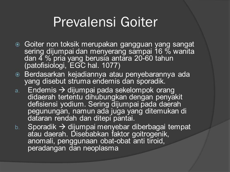 Prevalensi Goiter