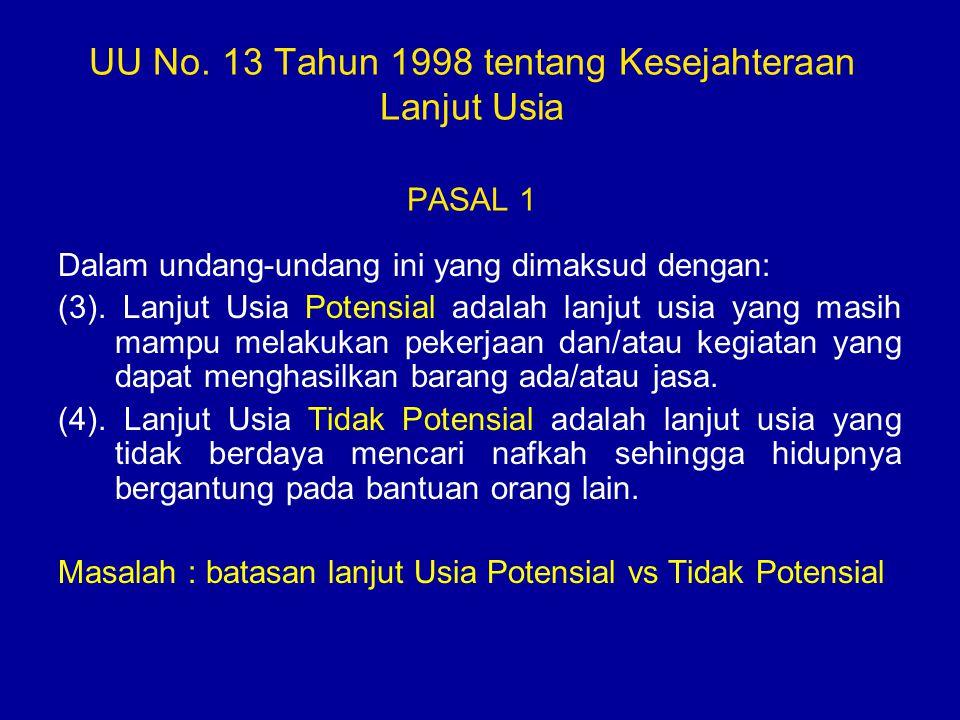 UU No. 13 Tahun 1998 tentang Kesejahteraan Lanjut Usia PASAL 1