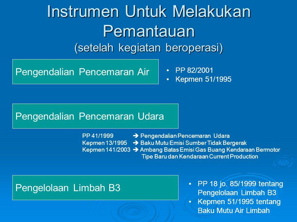 Instrumen Untuk Melakukan Pemantauan (setelah kegiatan beroperasi)