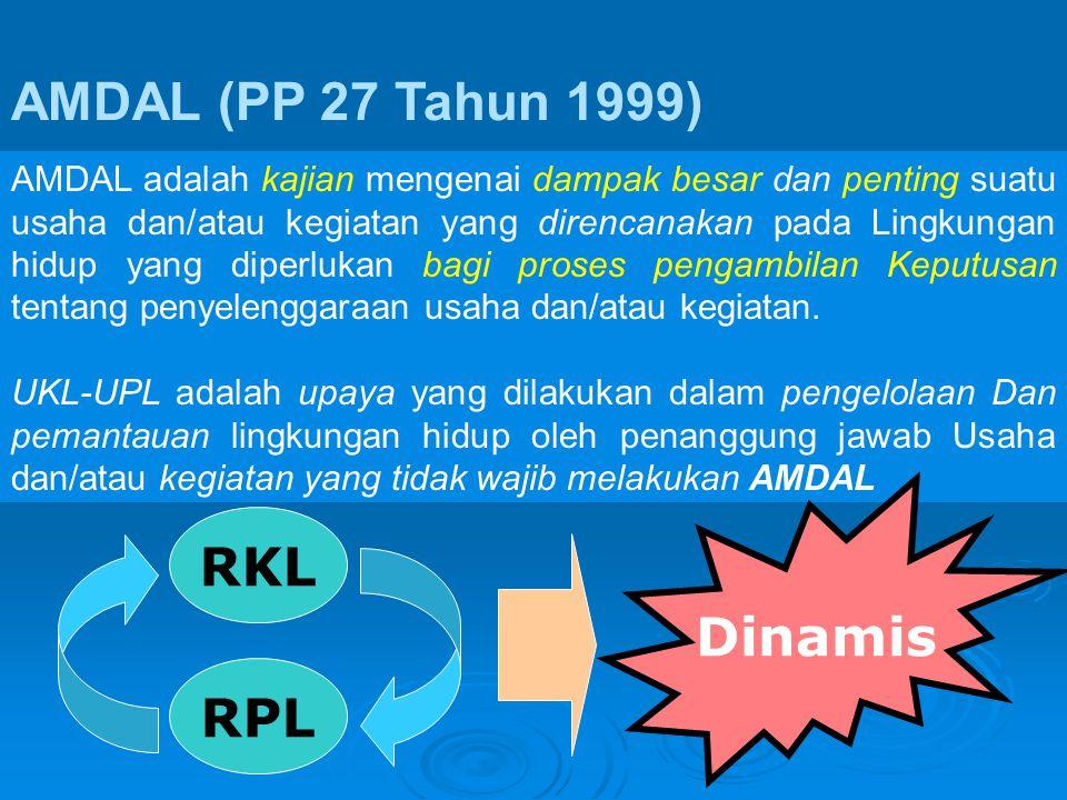 AMDAL (PP 27 Tahun 1999) RKL Dinamis RPL
