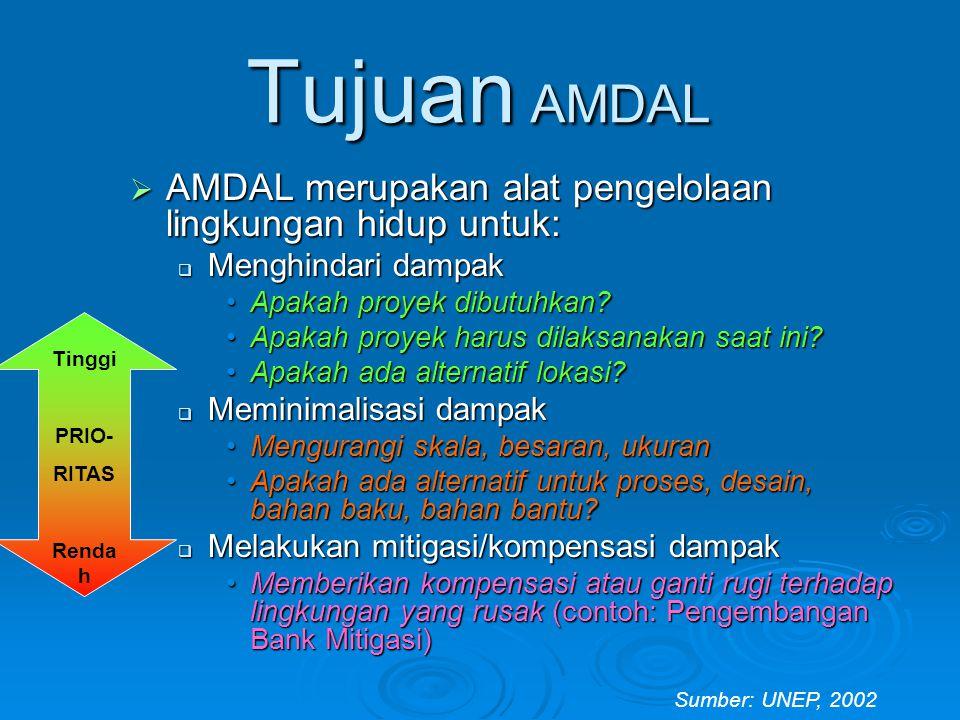 Tujuan AMDAL AMDAL merupakan alat pengelolaan lingkungan hidup untuk: