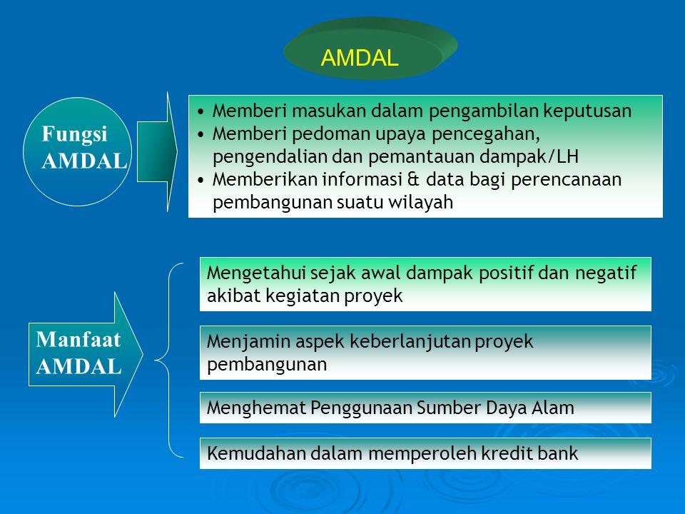 AMDAL Fungsi AMDAL Manfaat AMDAL