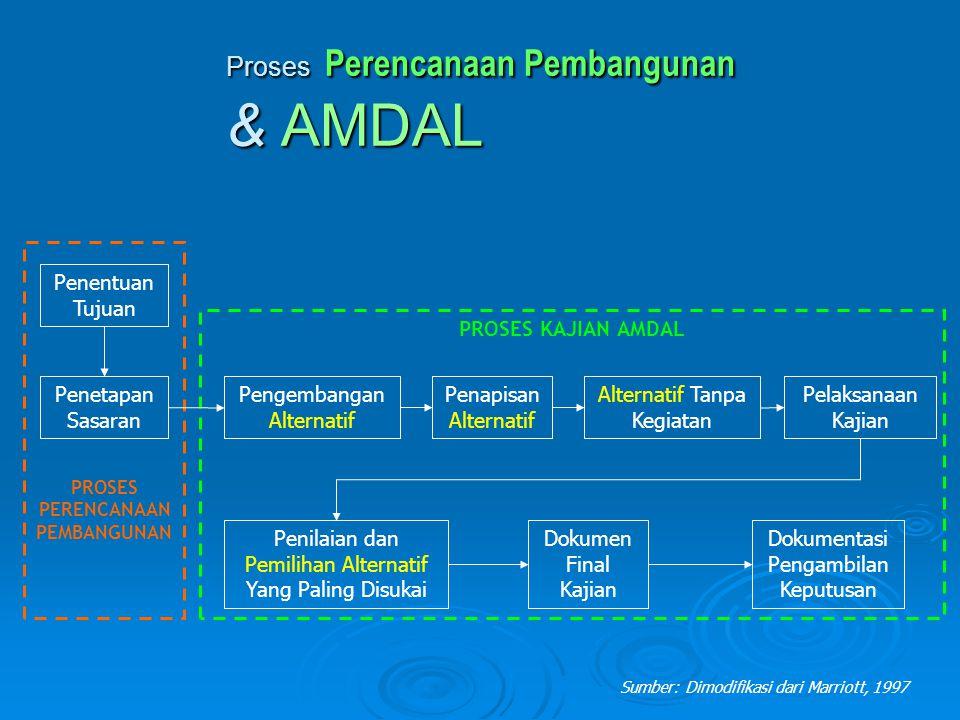 Proses Perencanaan Pembangunan & AMDAL