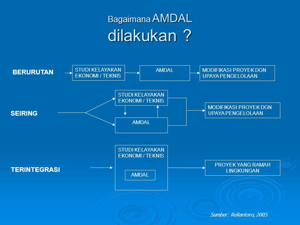 Bagaimana AMDAL dilakukan