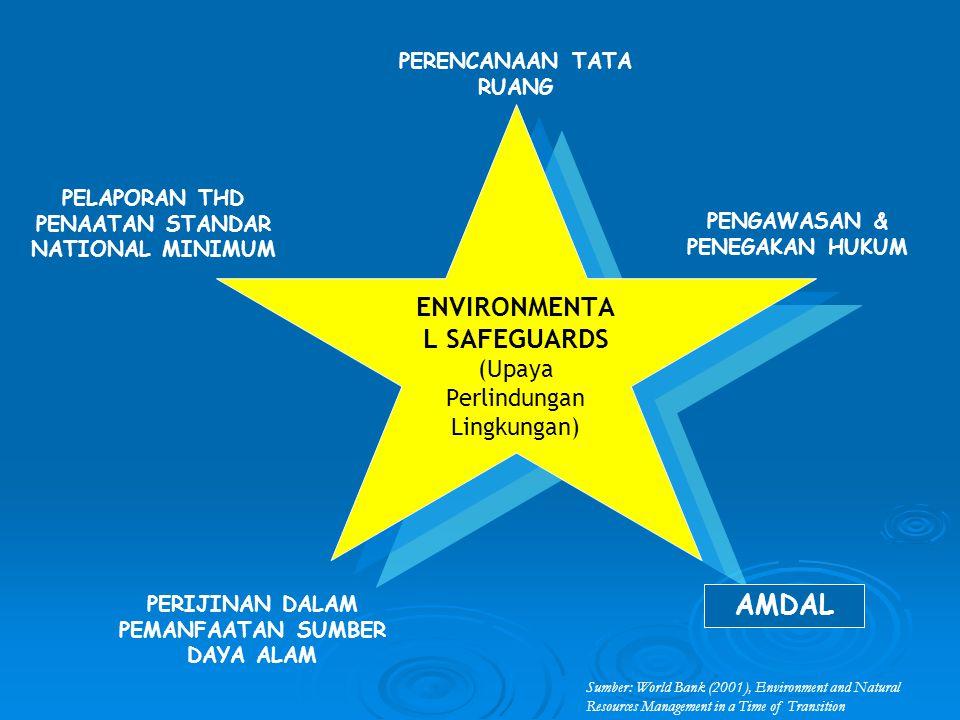 ENVIRONMENTAL SAFEGUARDS (Upaya Perlindungan Lingkungan)