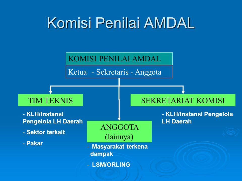 Komisi Penilai AMDAL KOMISI PENILAI AMDAL Ketua - Sekretaris - Anggota