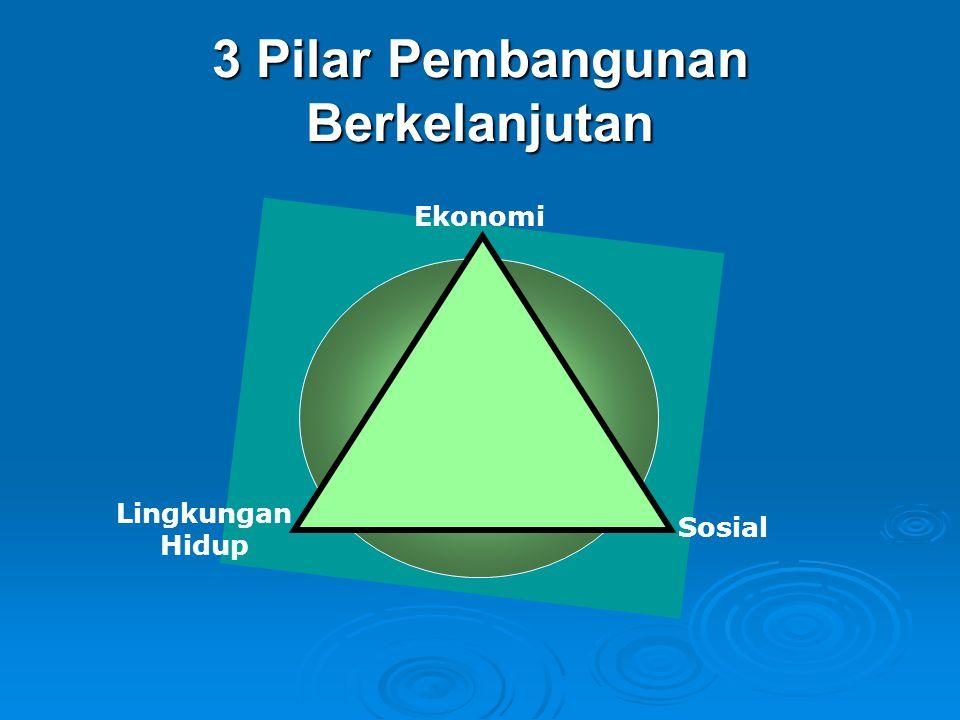 3 Pilar Pembangunan Berkelanjutan
