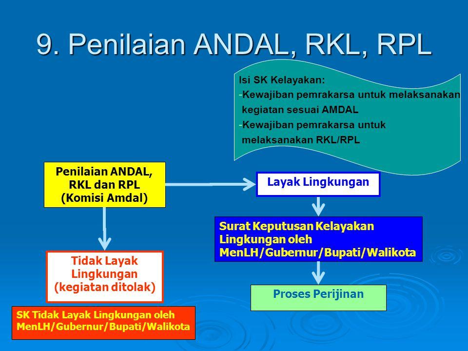 9. Penilaian ANDAL, RKL, RPL