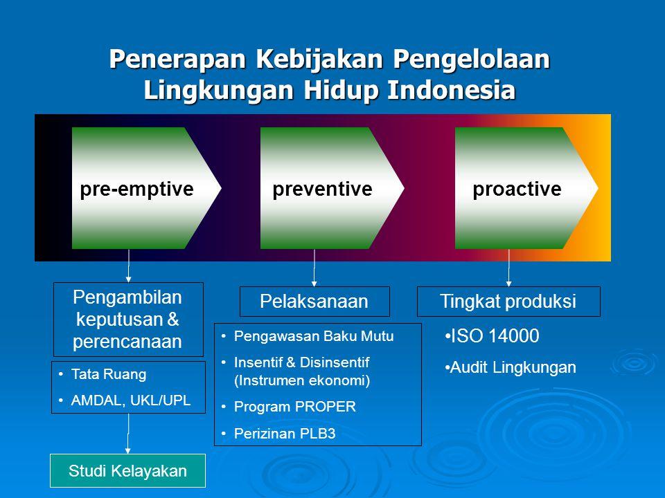 Penerapan Kebijakan Pengelolaan Lingkungan Hidup Indonesia