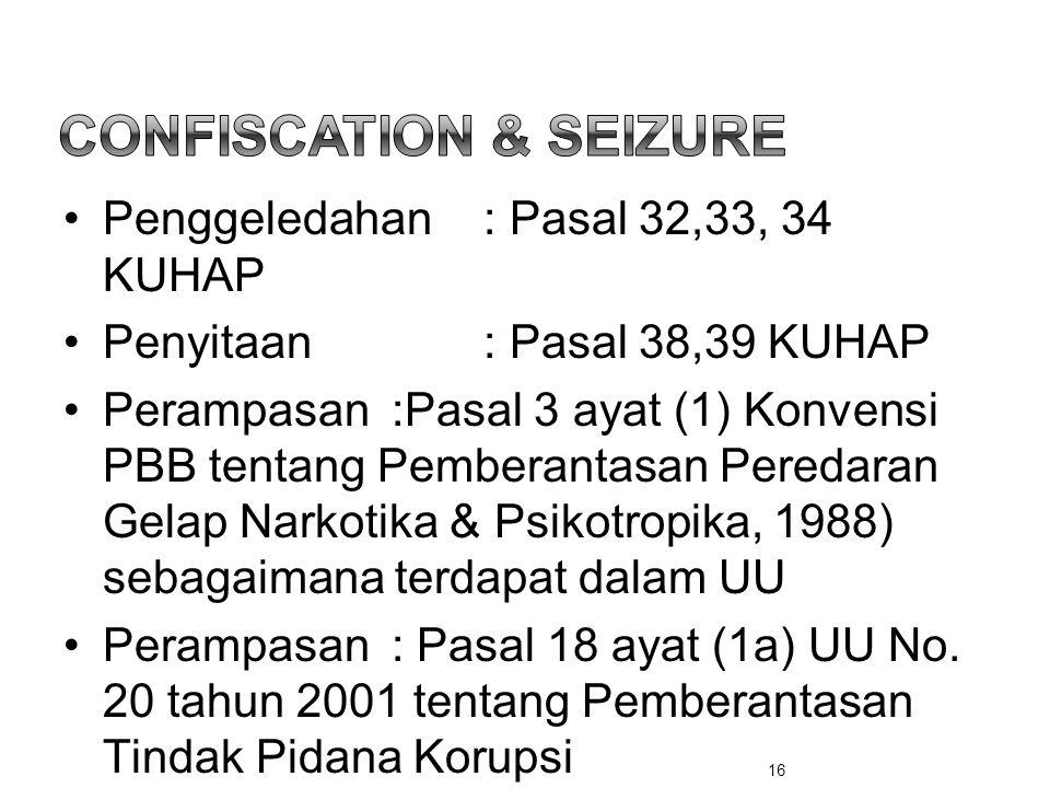 Confiscation & Seizure