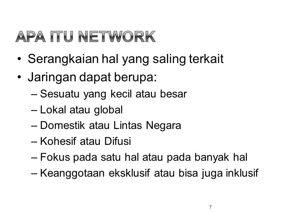 Apa itu network Serangkaian hal yang saling terkait