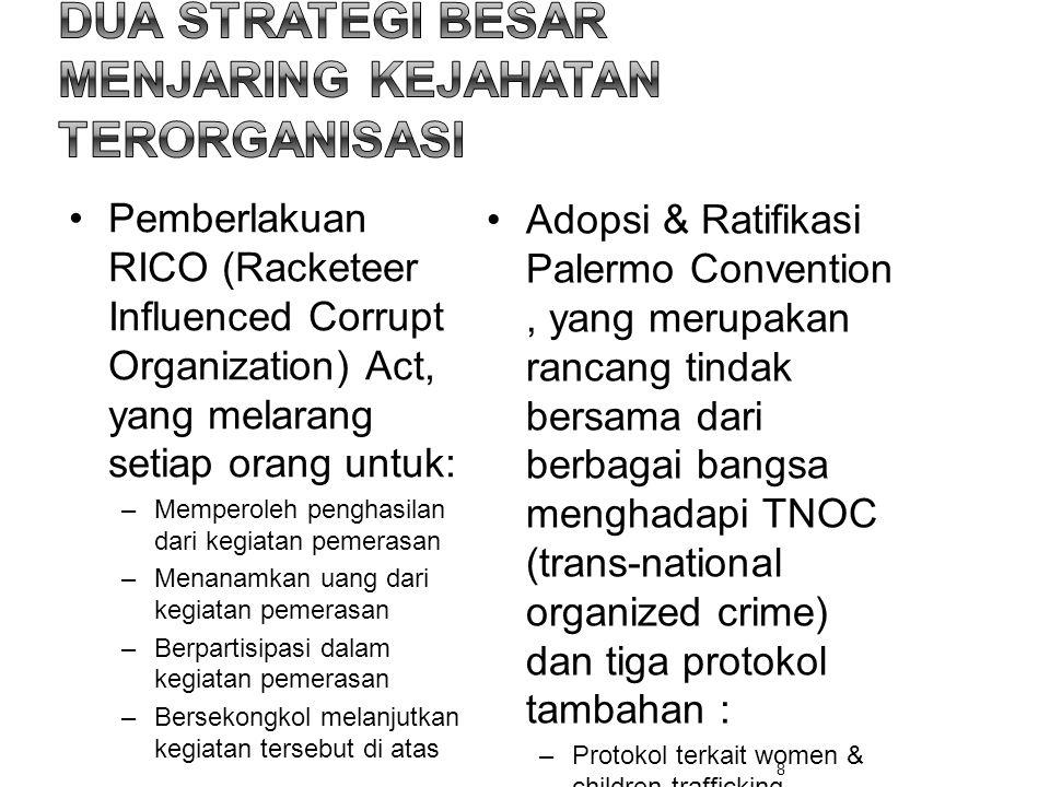 Dua strategi besar menjaring kejahatan terorganisasi