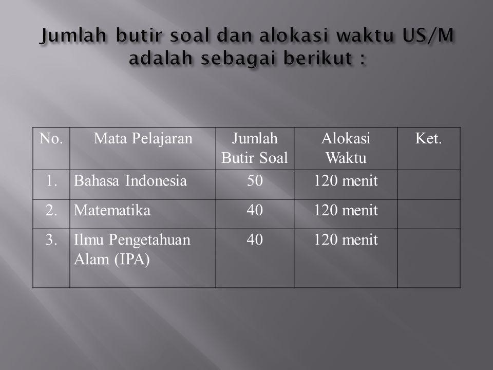Jumlah butir soal dan alokasi waktu US/M adalah sebagai berikut :