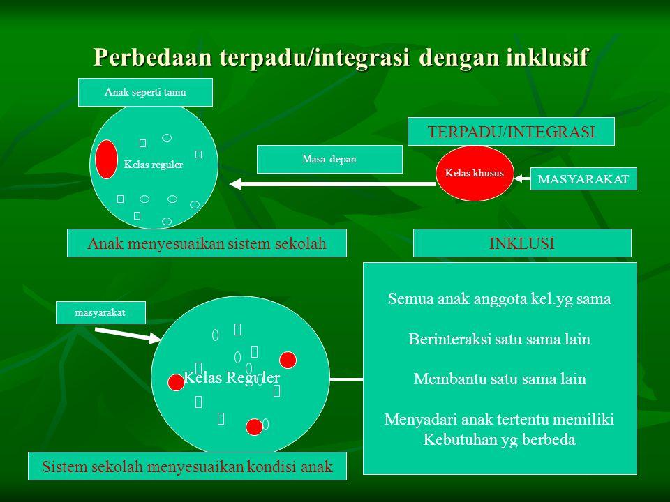Perbedaan terpadu/integrasi dengan inklusif