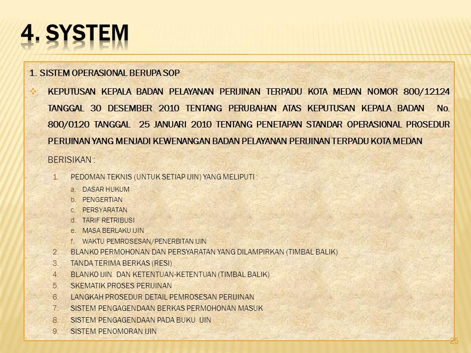 4. SYSTEM 1. SISTEM OPERASIONAL BERUPA SOP