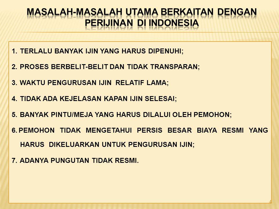 MASALAH-MASALAH UTAMA BERKAITAN DENGAN PERIJINAn DI INDONESIA