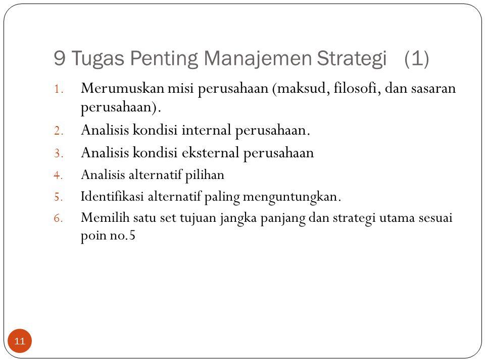 9 Tugas Penting Manajemen Strategi (1)