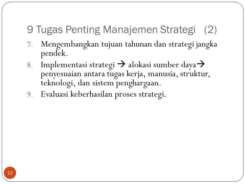 9 Tugas Penting Manajemen Strategi (2)