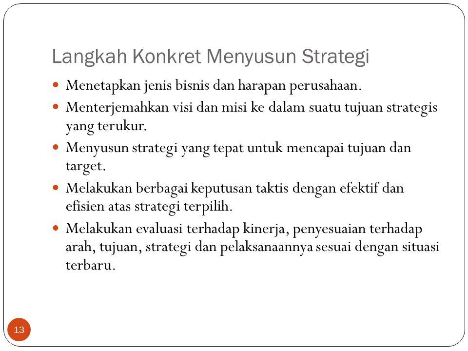 Langkah Konkret Menyusun Strategi