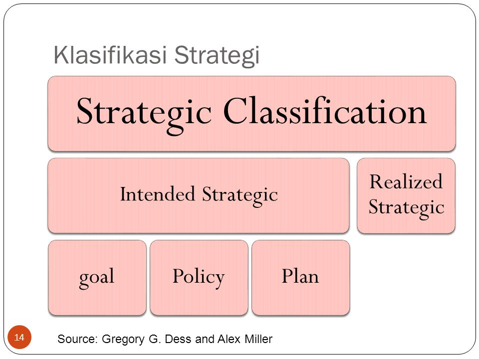Strategic Classification