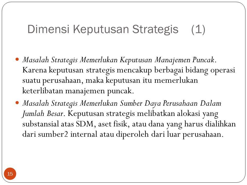 Dimensi Keputusan Strategis (1)
