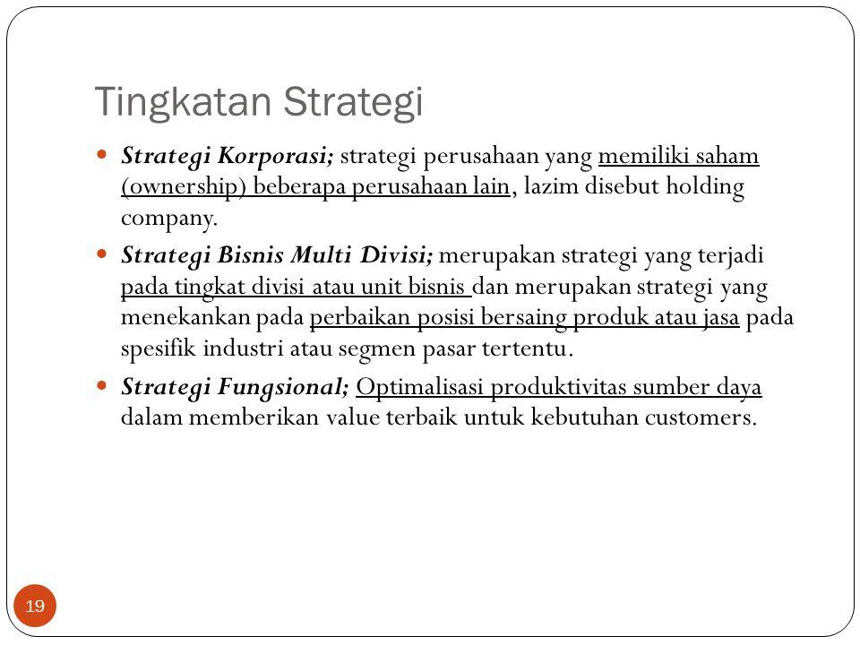 Tingkatan Strategi Strategi Korporasi; strategi perusahaan yang memiliki saham (ownership) beberapa perusahaan lain, lazim disebut holding company.