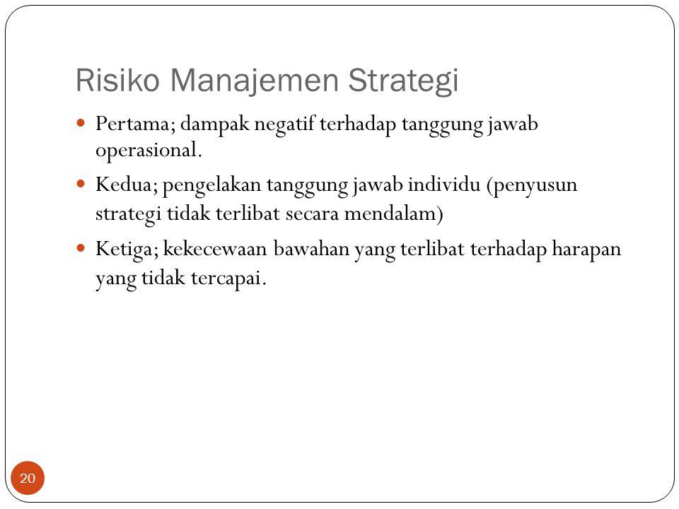 Risiko Manajemen Strategi