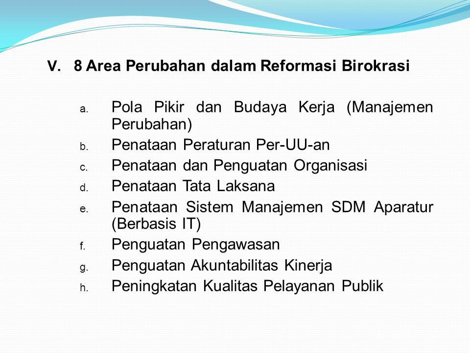 8 Area Perubahan dalam Reformasi Birokrasi