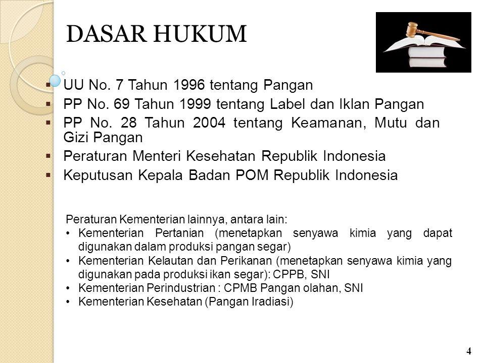 DASAR HUKUM UU No. 7 Tahun 1996 tentang Pangan
