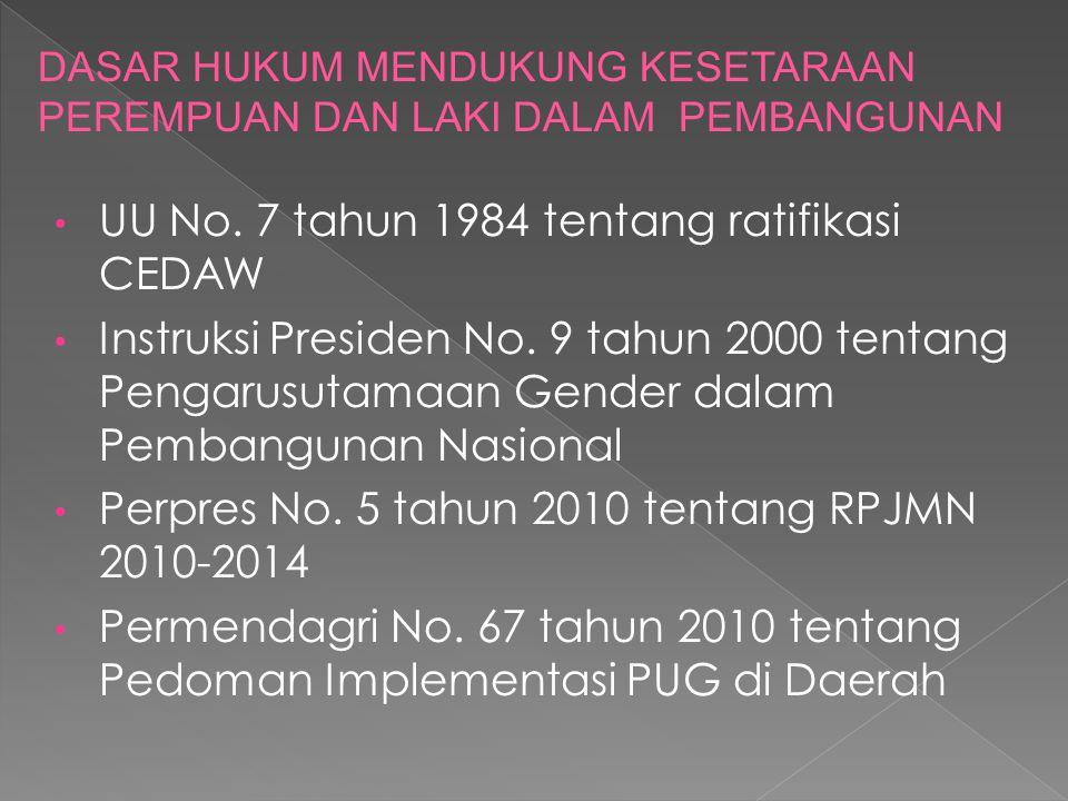 UU No. 7 tahun 1984 tentang ratifikasi CEDAW