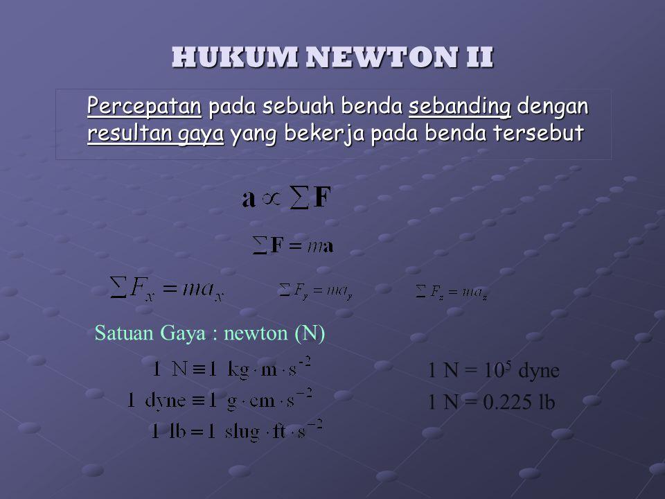 HUKUM NEWTON II Percepatan pada sebuah benda sebanding dengan resultan gaya yang bekerja pada benda tersebut.