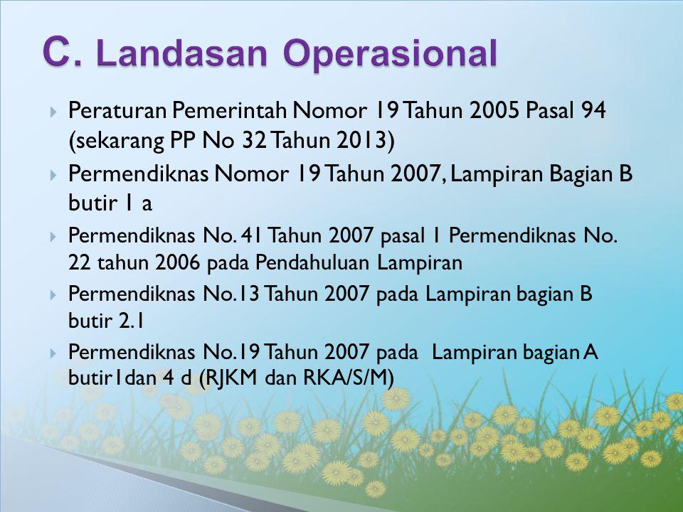 C. Landasan Operasional
