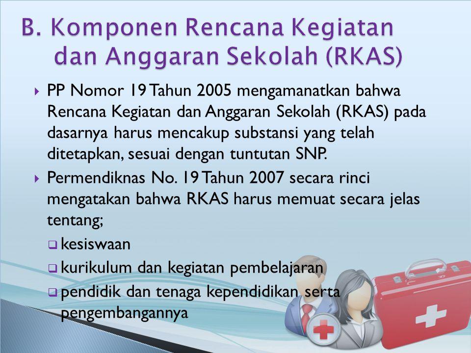 B. Komponen Rencana Kegiatan dan Anggaran Sekolah (RKAS)