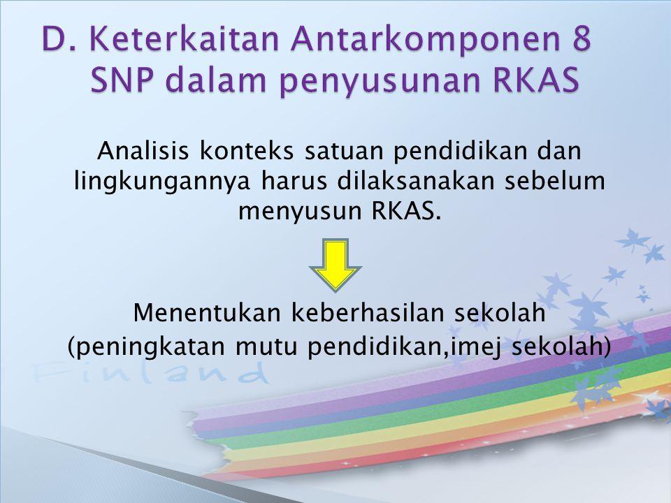 D. Keterkaitan Antarkomponen 8 SNP dalam penyusunan RKAS