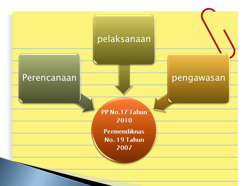 Permendiknas No. 19 Tahun 2007 PP No.17 Tahun 2010 Perencanaan pelaksanaan pengawasan