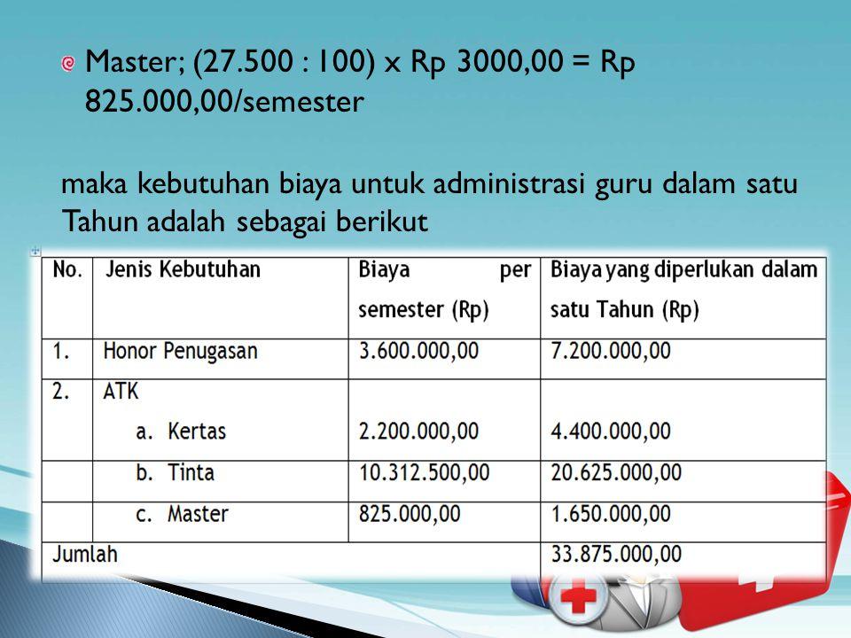 Master; (27.500 : 100) x Rp 3000,00 = Rp 825.000,00/semester