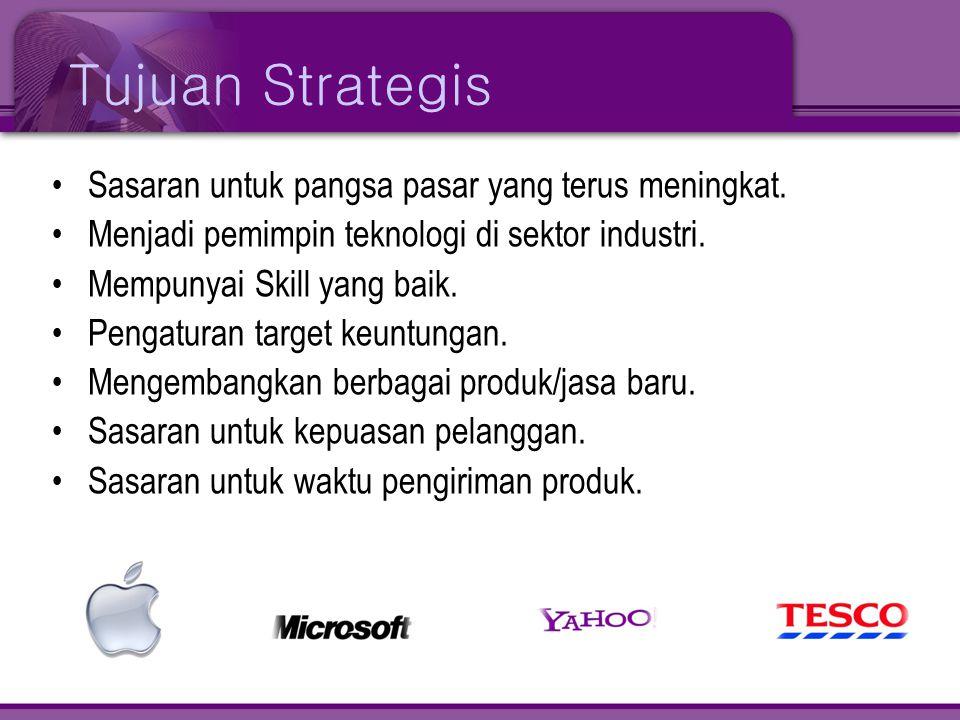 Tujuan Strategis Sasaran untuk pangsa pasar yang terus meningkat.