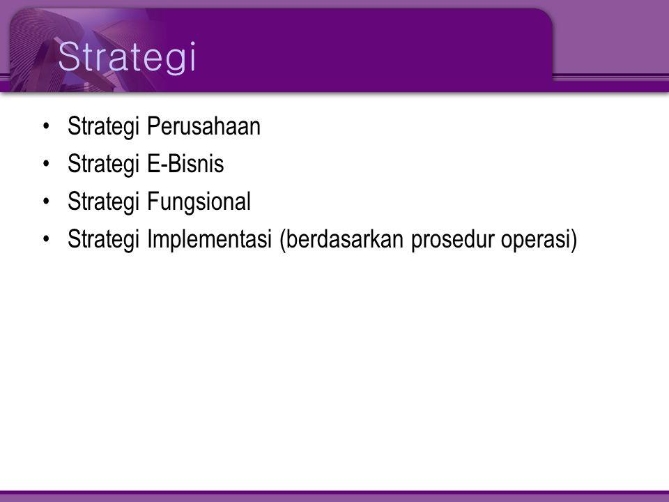 Strategi Strategi Perusahaan Strategi E-Bisnis Strategi Fungsional